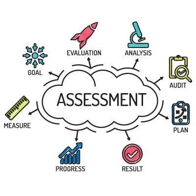 What Happens During an IT Assessment?